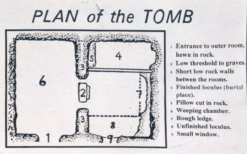 Drawing of the inside of Garden Tomb